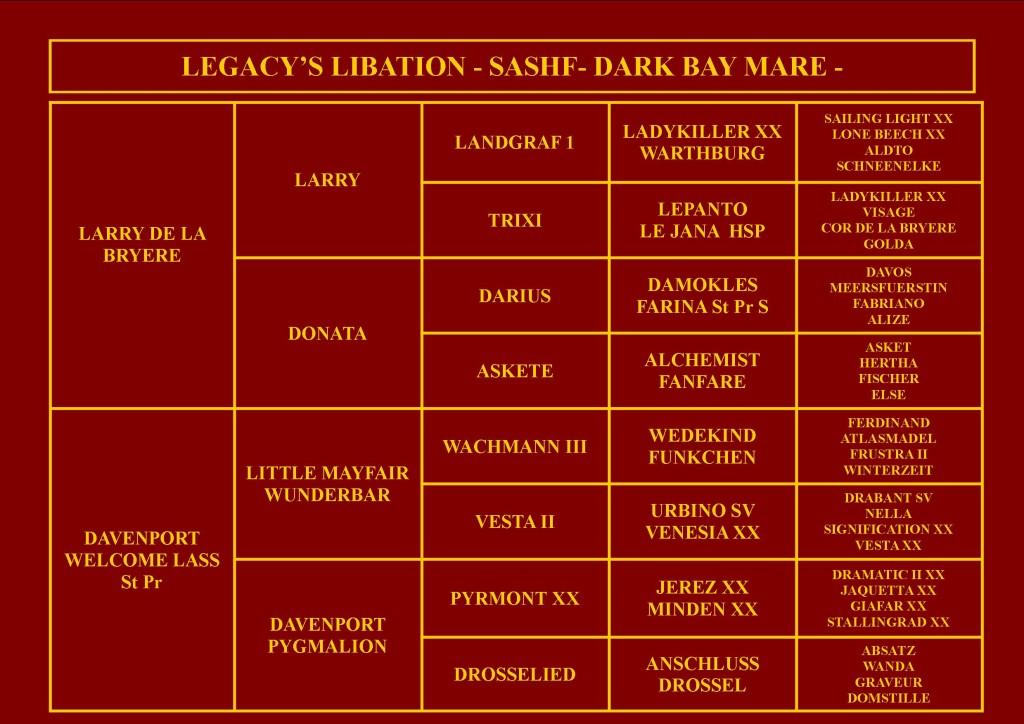 Legacy's Libation